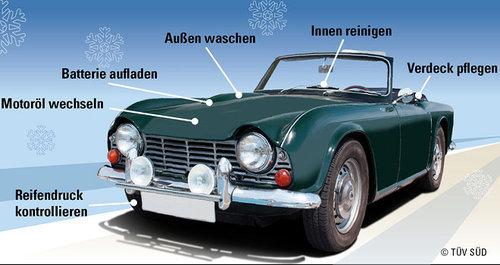 Oldtimer einwintern aber richtig Classic motorline.cc